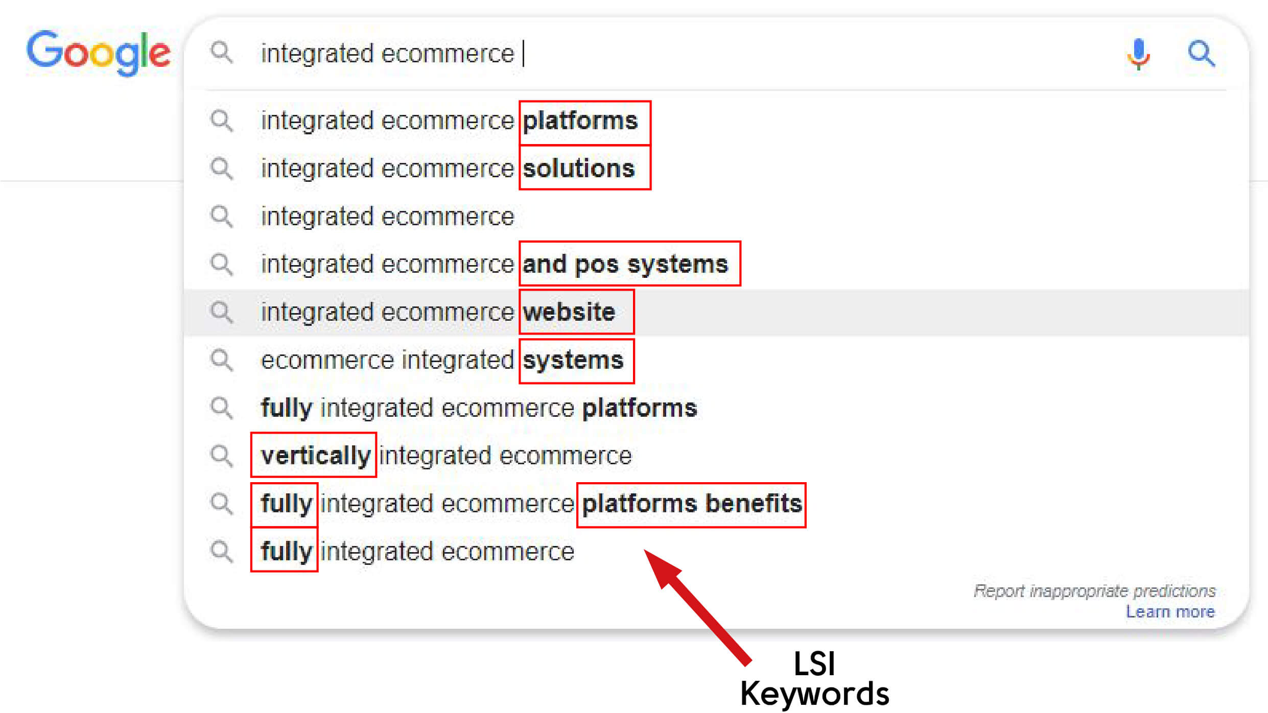 latent semantic indexing (LSI) keywords example