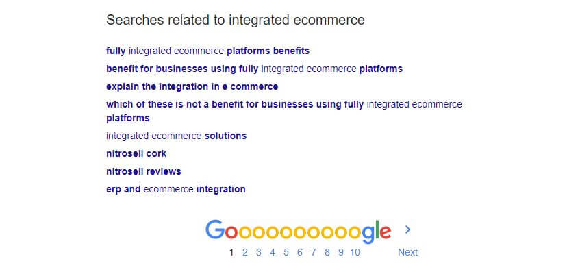 list of google searches related to integrated eCommerce