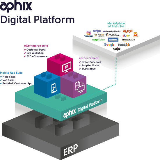aphix digital platform